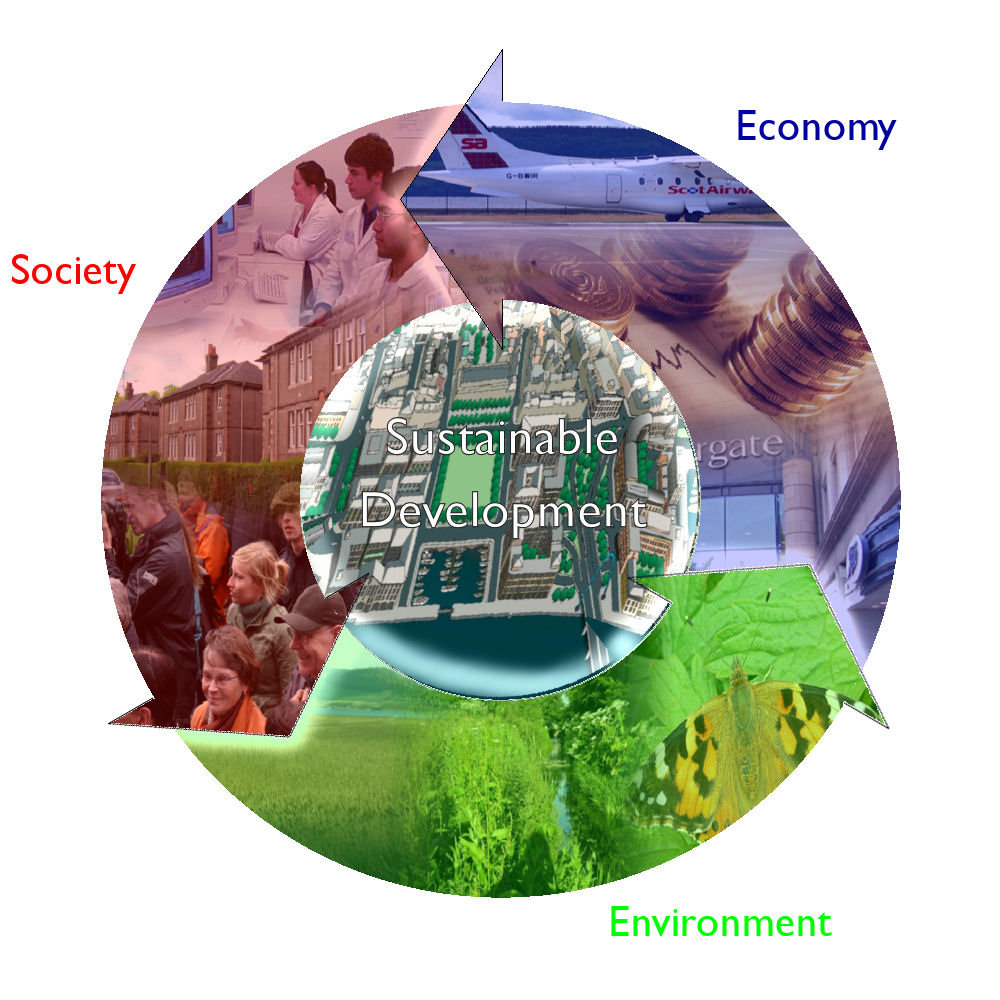 environmental analysis of the tourism industry The purpose of the paper is to look deeper into macro environmental factors and to analyse their impact of those factors on the development of rural tourism in lithuania.